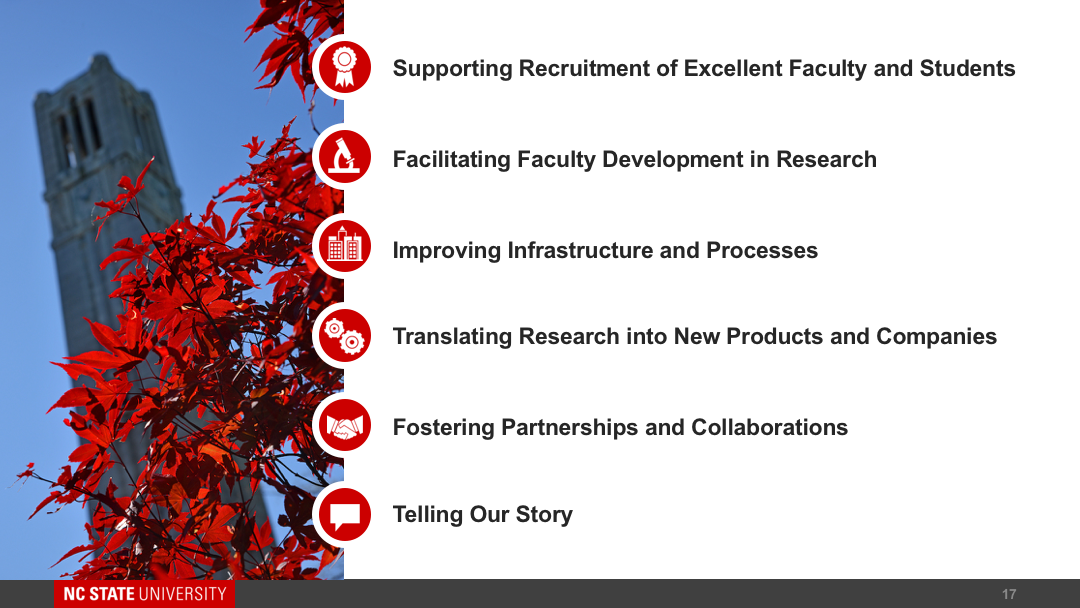 NC State Research & Innovation PowerPoint Design – Sasha